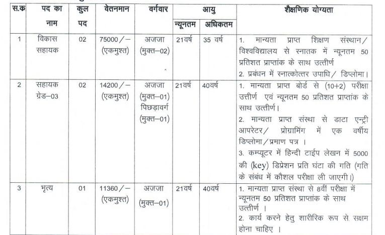 dantewada.gov.in recruitment